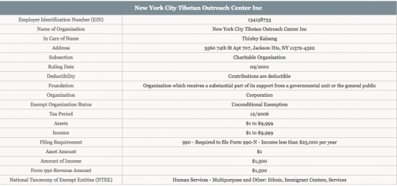 new-york-city-tibetan-outreach-center-inc-in-jackson-hts-new-york-ny-faqs-org-2015-10-12-12-01-46